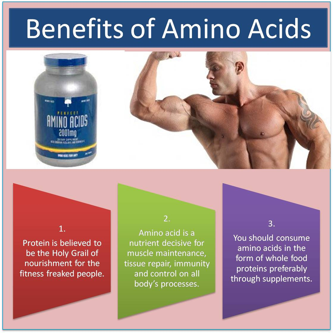 The benefits and harms of sports amino acids